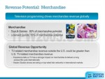 Hasbro-Investor-Day-2011-10