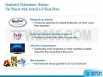 Hasbro-Investor-Day-2011-12