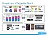 Hasbro-Investor-Day-2011-13