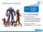 Hasbro-Investor-Day-2011-1