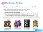 Hasbro-Investor-Day-2011-7