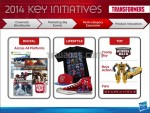 Hasbro-Toy-Fair-2014-Investor-Event-129