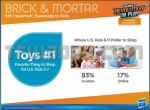 Hasbro-Toy-Fair-2014-Investor-Event-33