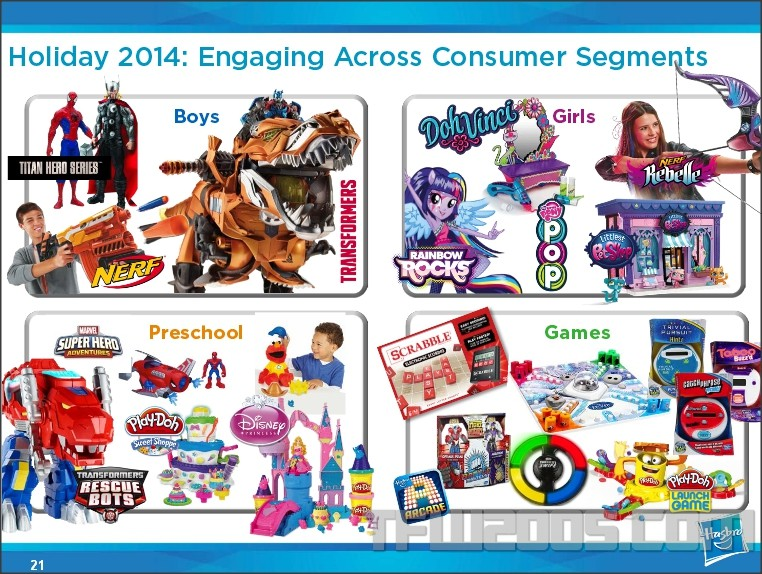 Hasbro-2014-Q3-Conference-Call-12