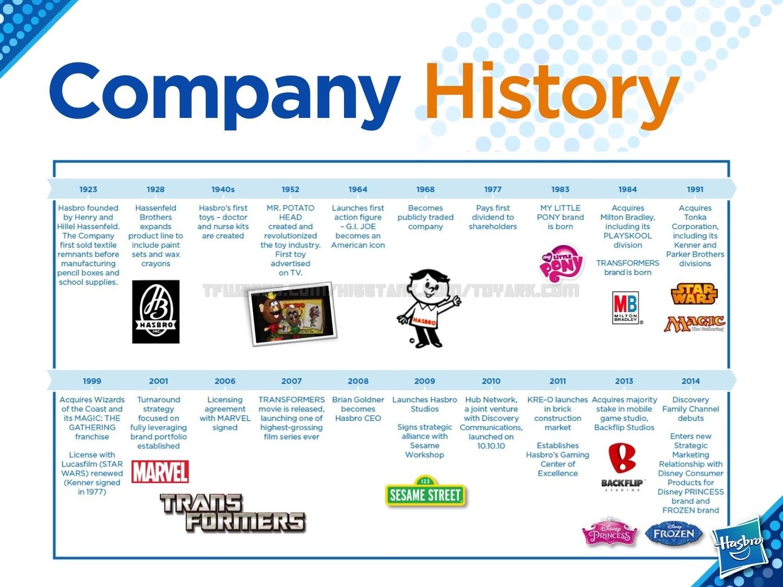 hasbro toys history