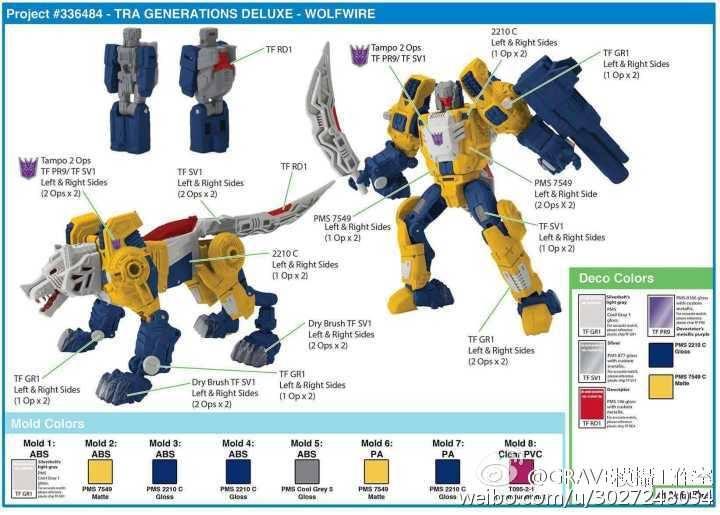 Transformers Titans Returns Triggerhappy Hasbro