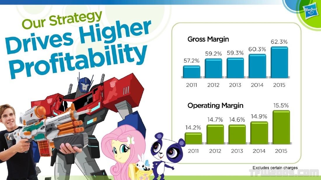 Hasbro Transformers 1