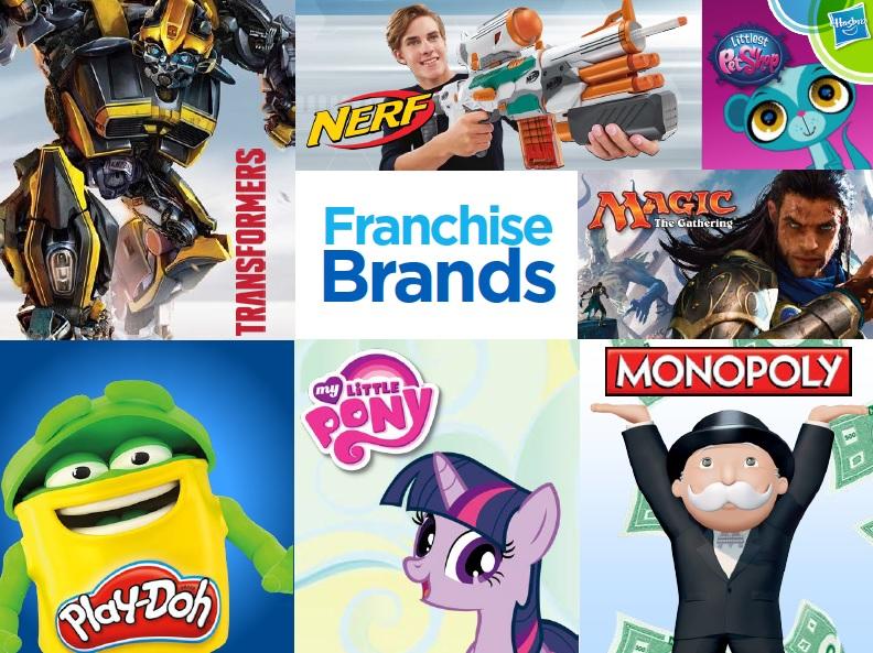 Hasbro 2016 Q2 Financial Call Boulder Media Studio Franchise Brands