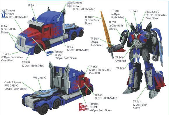 Transformers Last Knight Optimus Prime deco sheet