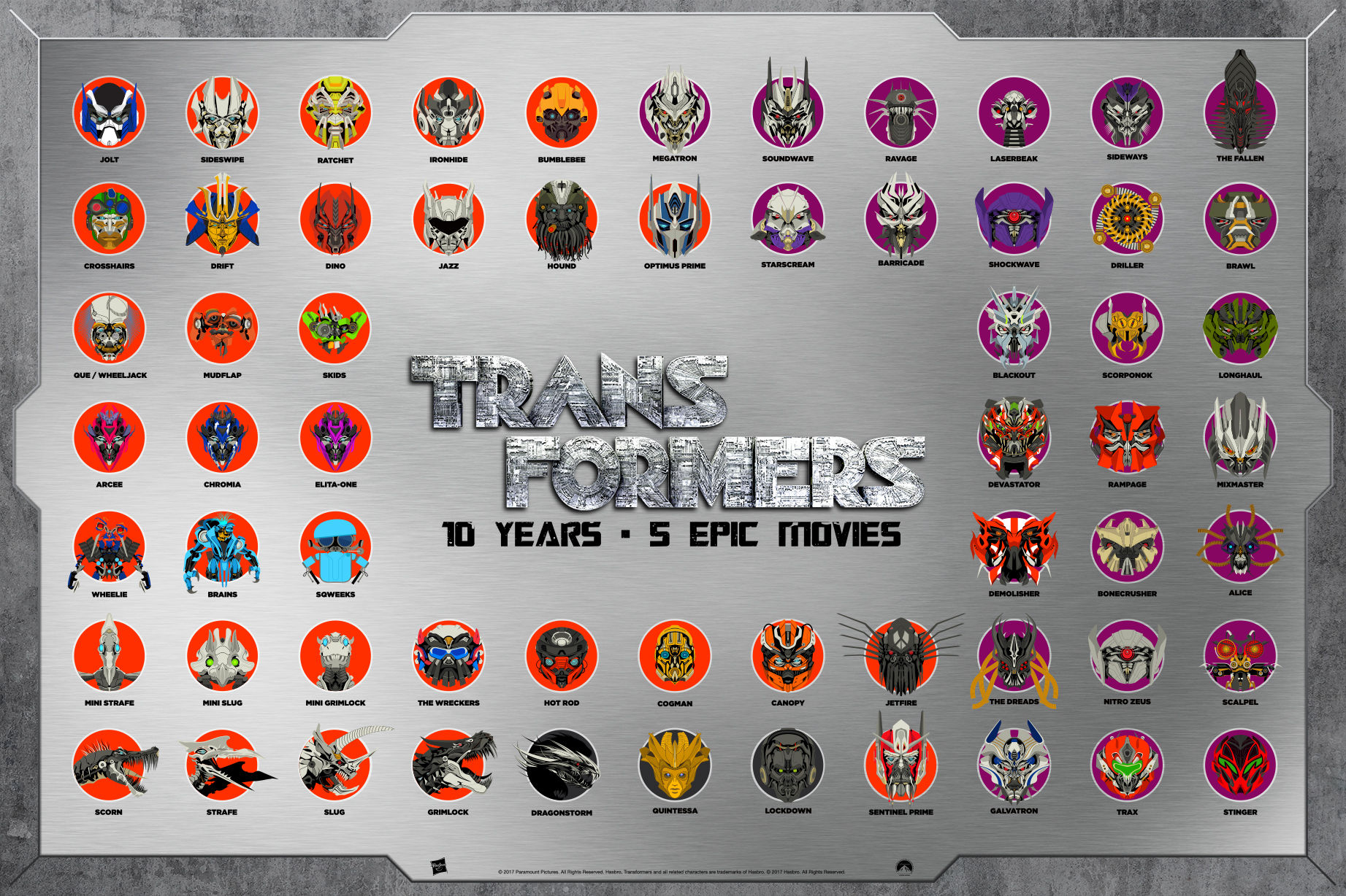 Transformers 10th anniversary & the last knight tribute digital